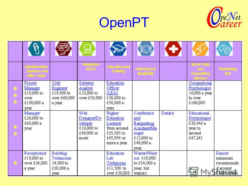 OpenPT