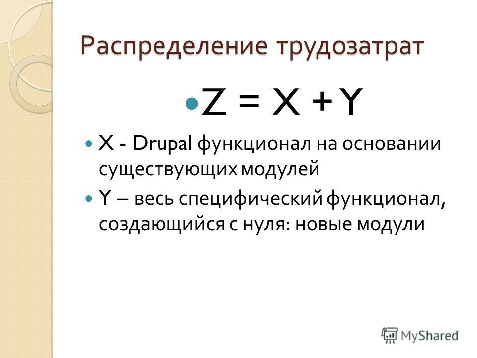 Распределение трудозатрат Z = X + Y X - Drupal функционал на основании существующих модулей Y – весь специфический функционал, создающийся с нуля : новые модули
