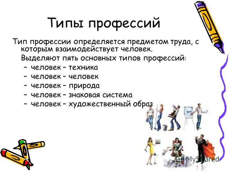 Типы профессий Тип профессии определяется предметом труда, с которым взаимодействует человек. Выделяют пять основных типов профессий : –человек – техника –человек – человек –человек – природа –человек – знаковая система –человек – художественный обра