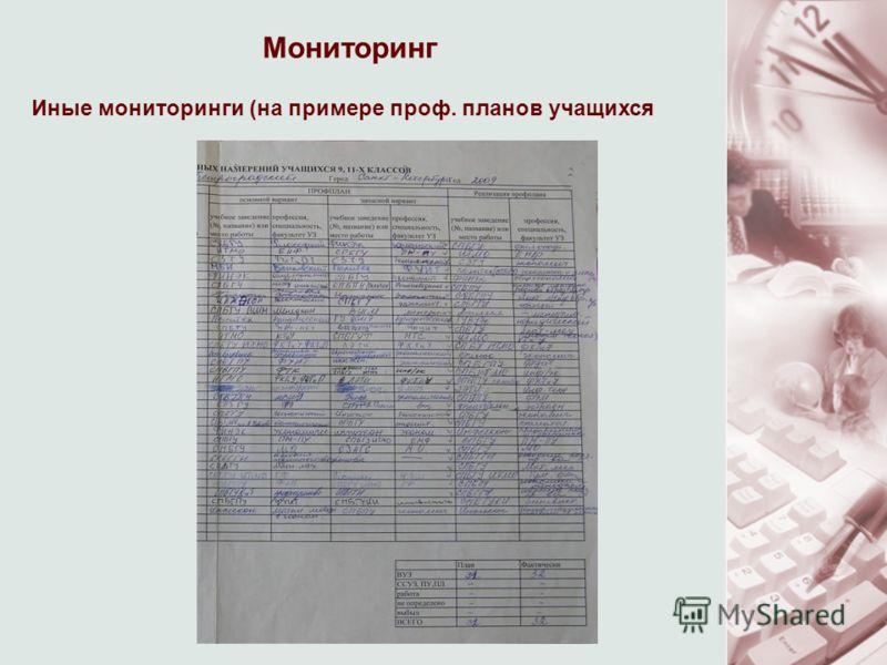 Иные мониторинги (на примере проф. планов учащихся Мониторинг
