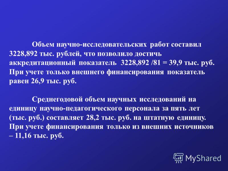 Объем научно-исследовательских работ составил 3228,892 тыс. рублей, что позволило достичь аккредитационный показатель 3228,892 /81 = 39,9 тыс. руб. При учете только внешнего финансирования показатель равен 26,9 тыс. руб. Среднегодовой объем научных и