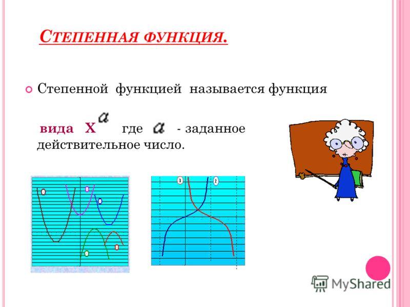 С ТЕПЕННАЯ ФУНКЦИЯ. Степенной функцией называется функция вида Х где - заданное действительное число.
