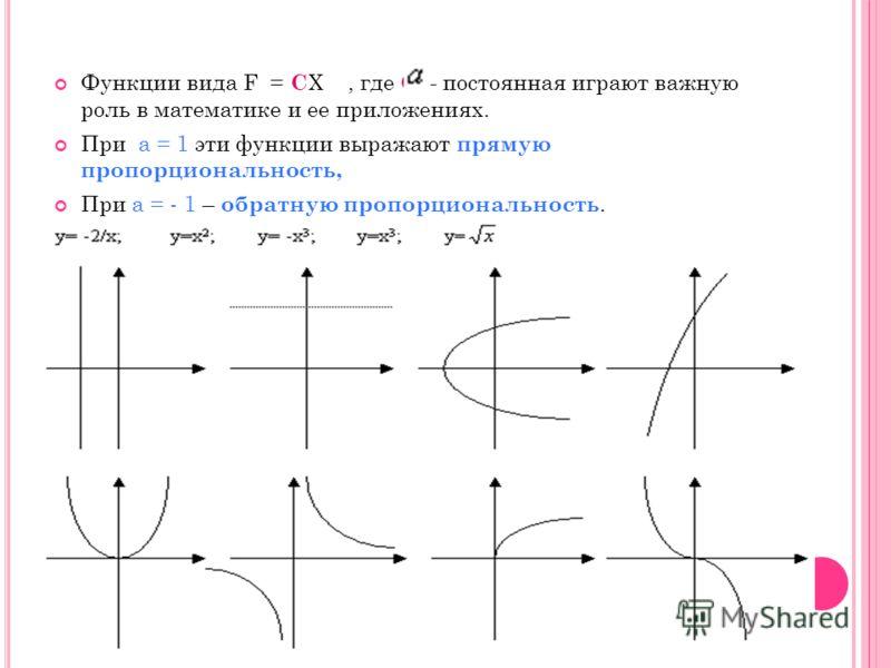 Функции вида F = С Х, где С – постоянная играют важную роль в математике и ее приложениях. При а = 1 эти функции выражают прямую пропорциональность, При а = - 1 – обратную пропорциональность.