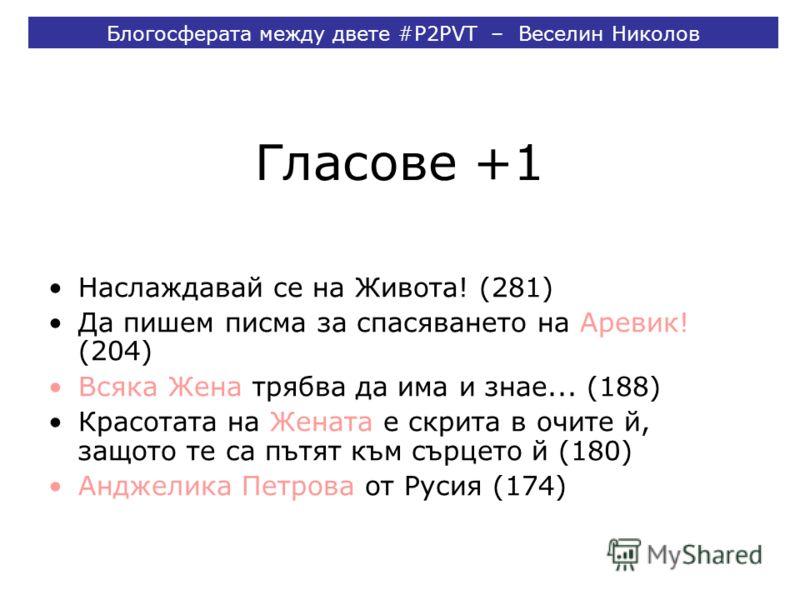 Гласове +1 Наслаждавай се на Живота! (281) Да пишем писма за спасяването на Аревик! (204) Всяка Жена трябва да има и знае... (188) Красотата на Жената е скрита в очите й, защото те са пътят към сърцето й (180) Анджелика Петрова от Русия (174) Блогосф