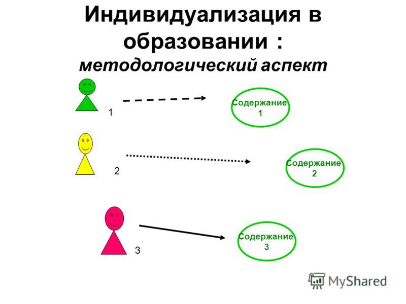 Индивидуализация в образовании : методологический аспект Содержание 2 Содержание 1 Содержание 3 1 2 3
