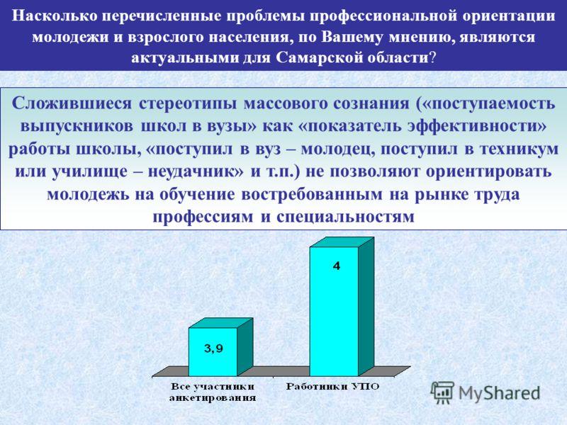 Насколько перечисленные проблемы профессиональной ориентации молодежи и взрослого населения, по Вашему мнению, являются актуальными для Самарской области? Сложившиеся стереотипы массового сознания («поступаемость выпускников школ в вузы» как «показат