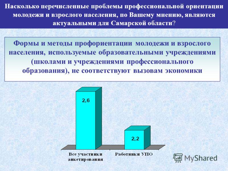 Насколько перечисленные проблемы профессиональной ориентации молодежи и взрослого населения, по Вашему мнению, являются актуальными для Самарской области? Формы и методы профориентации молодежи и взрослого населения, используемые образовательными учр