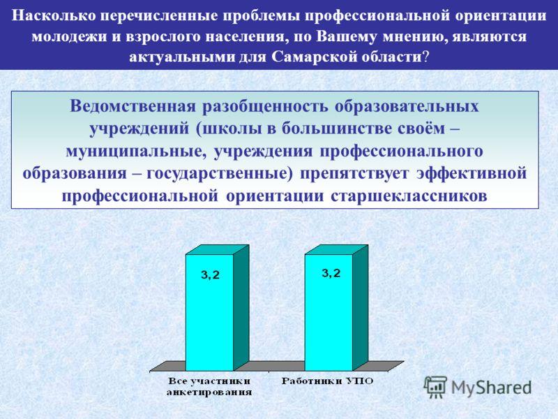 Насколько перечисленные проблемы профессиональной ориентации молодежи и взрослого населения, по Вашему мнению, являются актуальными для Самарской области? Ведомственная разобщенность образовательных учреждений (школы в большинстве своём – муниципальн