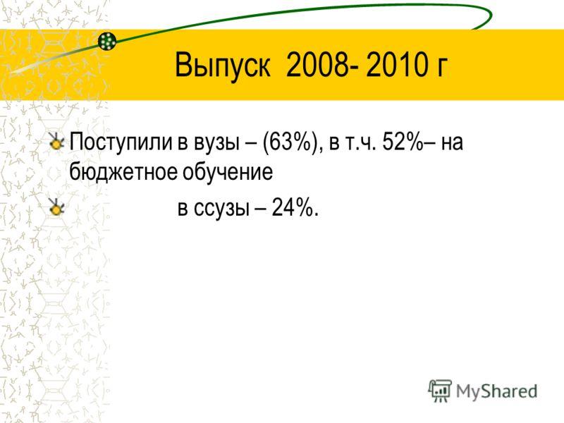 Выпуск 2008- 2010 г Поступили в вузы – (63%), в т.ч. 52%– на бюджетное обучение в ссузы – 24%.