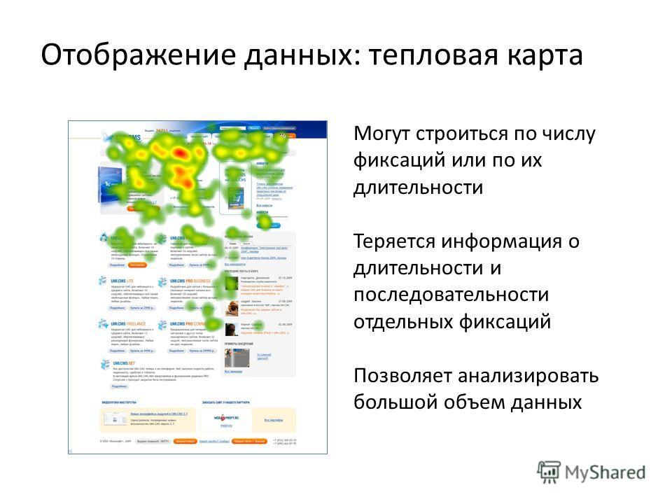 Отображение данных: тепловая карта Могут строиться по числу фиксаций или по их длительности Теряется информация о длительности и последовательности отдельных фиксаций Позволяет анализировать большой объем данных