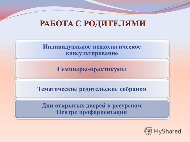 Индивидуальное психологическое консультирование Семинары-практикумыТематические родительские собрания Дни открытых дверей в ресурсном Центре профориентации