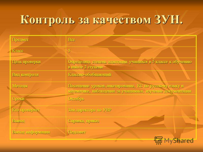 Контроль за качеством ЗУН. ПредметВсе Класс5 Цель проверки Определить степень адаптации учащихся в 5 классе к обучению в школе 2 ступени Вид контроля Классно-обобщающий Методы Посещение уроков, анкетирование, КС по русскому языку и математике, наблюд