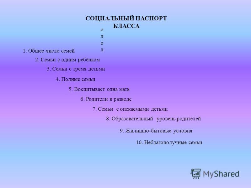 Социальный Паспорт Семьи Бланк