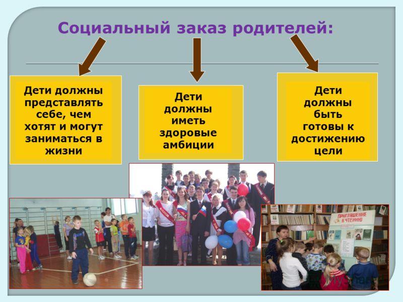 Социальный заказ родителей: Дети должны представлять себе, чем хотят и могут заниматься в жизни Дети должны иметь здоровые амбиции Дети должны быть готовы к достижению цели