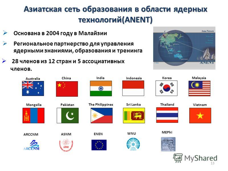 Vietnam Australia China India Indonesia KoreaMalaysia MongoliaPakistan The PhilippinesSri LankaThailand ARCCNM ASNM ENEN WNU MEPhI Региональное партнерство для управления ядерными знаниями, образования и тренинга 28 членов из 12 стран и 5 ассоциативн