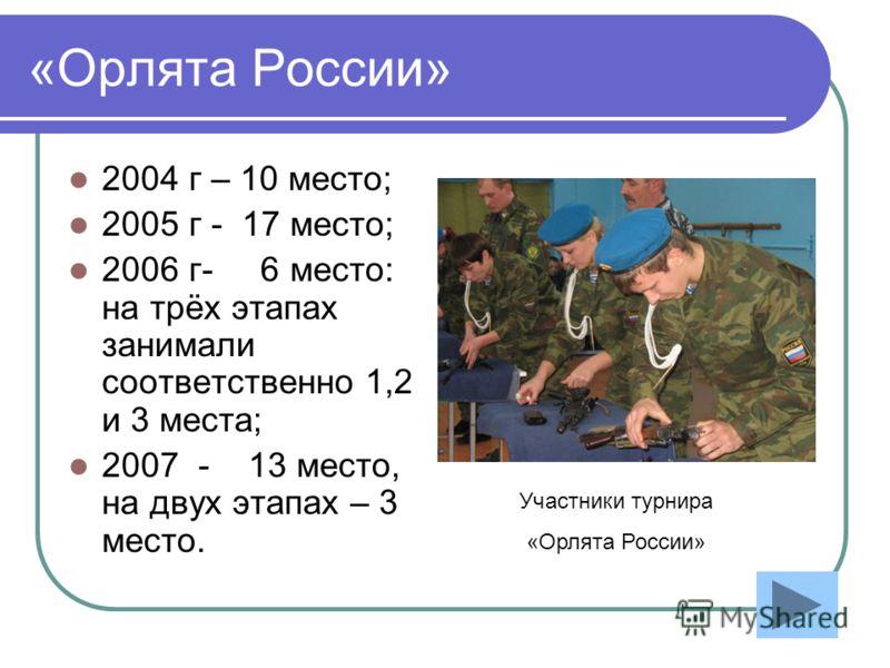«Орлята России» 2004 г – 10 место; 2005 г - 17 место; 2006 г- 6 место: на трёх этапах занимали соответственно 1,2 и 3 места; 2007 - 13 место, на двух этапах – 3 место. Участники турнира «Орлята России»