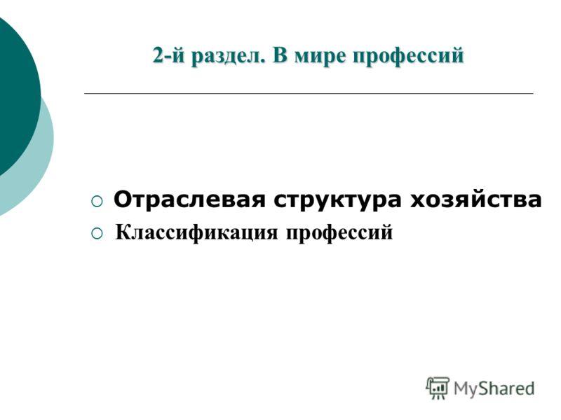2-й раздел. В мире профессий Отраслевая структура хозяйства Классификация профессий