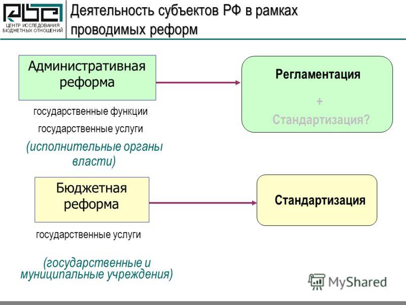 Деятельность субъектов РФ в рамках проводимых реформ Административная реформа Бюджетная реформа Регламентация Стандартизация? + (исполнительные органы власти) (государственные и муниципальные учреждения) Стандартизация государственные функции государ