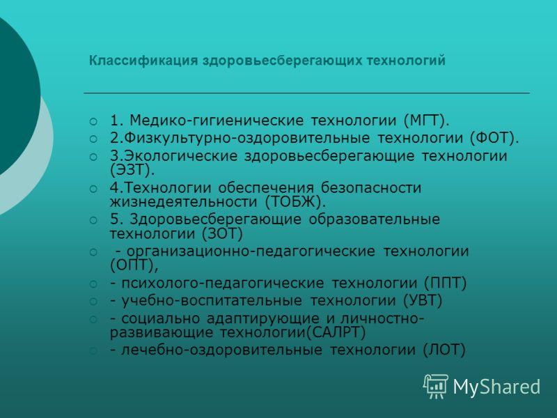 Классификация здоровьесберегающих технологий 1. Медико-гигиенические технологии (МГТ). 2.Физкультурно-оздоровительные технологии (ФОТ). 3.Экологические здоровьесберегающие технологии (ЭЗТ). 4.Технологии обеспечения безопасности жизнедеятельности (ТОБ