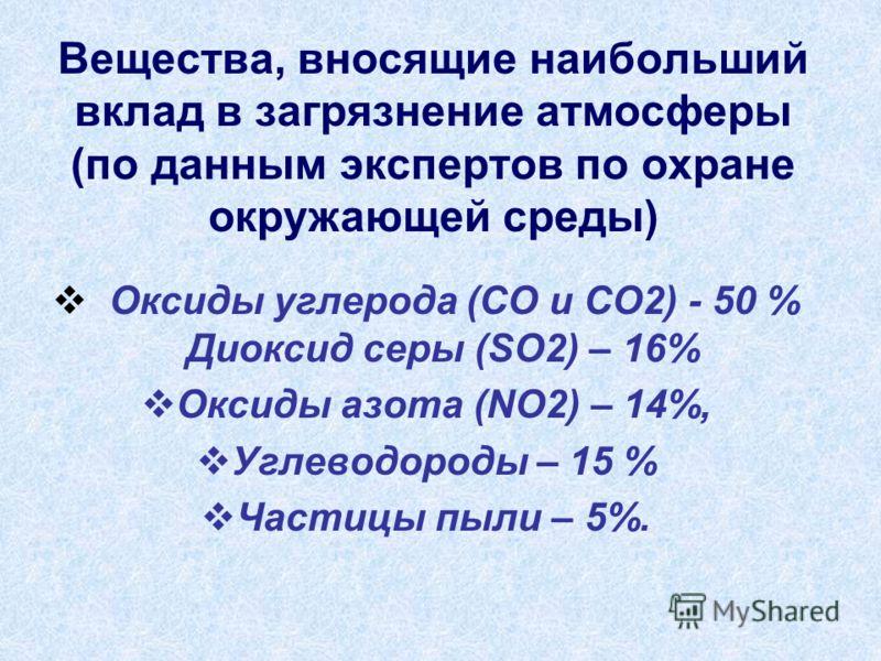 Вещества, вносящие наибольший вклад в загрязнение атмосферы (по данным экспертов по охране окружающей среды) Оксиды углерода (СО и СО2) - 50 % Диоксид серы (SO2) – 16% Оксиды азота (NO2) – 14%, Углеводороды – 15 % Частицы пыли – 5%.