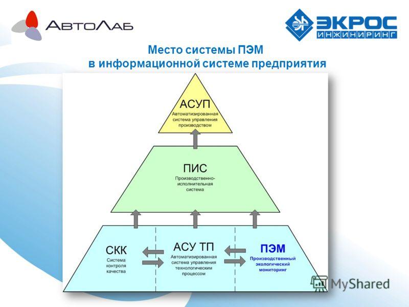 Место системы ПЭМ в информационной системе предприятия
