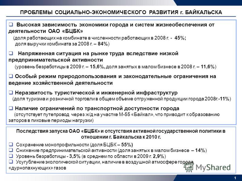 О КОМПЛЕКСНОМ ИНВЕСТИЦИОННОМ ПЛАНЕ МОДЕРНИЗАЦИИ МОНОГОРОДА БАЙКАЛЬСКА ИРКУТСКОЙ ОБЛАСТИ НА ПЕРИОД 2010-2014 ГОДЫ