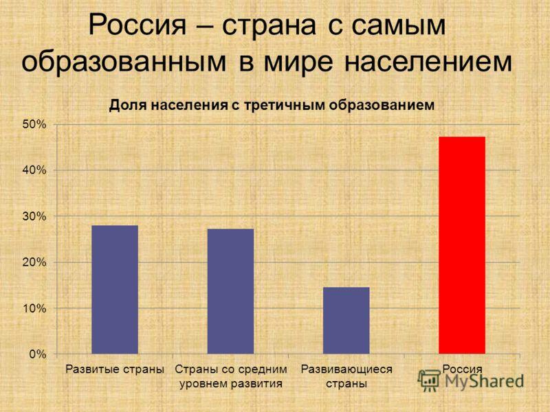 Россия – страна с самым образованным в мире населением