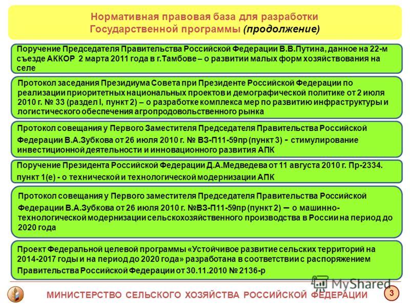 Нормативная правовая база для разработки Государственной программы (продолжение) МИНИСТЕРСТВО СЕЛЬСКОГО ХОЗЯЙСТВА РОССИЙСКОЙ ФЕДЕРАЦИИ 3 Протокол заседания Президиума Совета при Президенте Российской Федерации по реализации приоритетных национальных