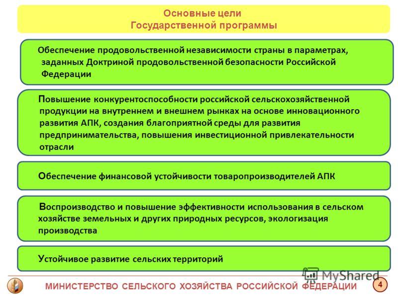 Основные цели Государственной программы МИНИСТЕРСТВО СЕЛЬСКОГО ХОЗЯЙСТВА РОССИЙСКОЙ ФЕДЕРАЦИИ 4 Обеспечение продовольственной независимости страны в параметрах, заданных Доктриной продовольственной безопасности Российской Федерации П овышение конкуре