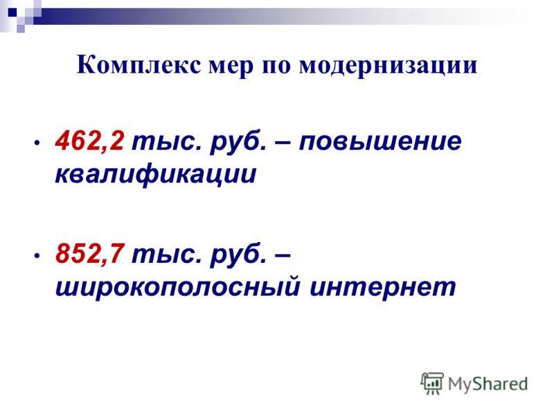 Комплекс мер по модернизации 462,2 тыс. руб. – повышение квалификации 852,7 тыс. руб. – широкополосный интернет