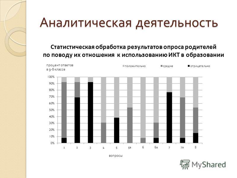 Аналитическая деятельность