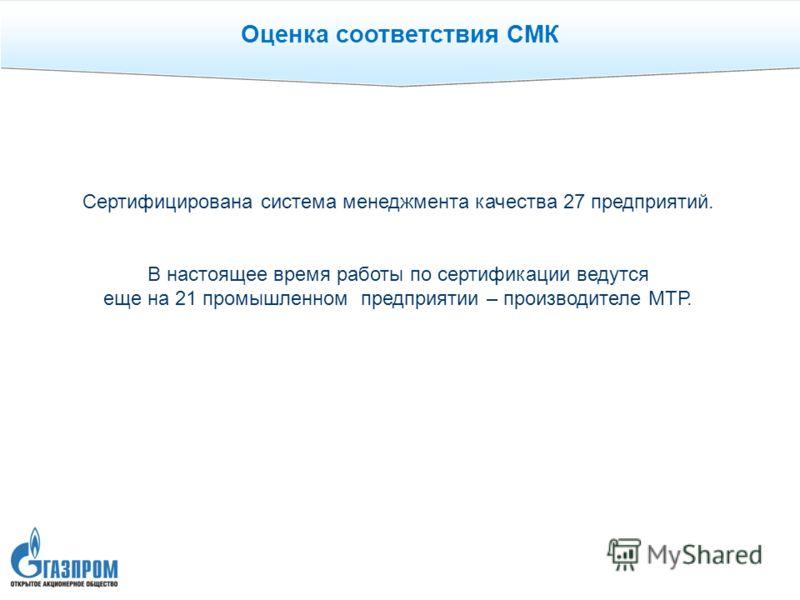 Оценка соответствия СМК Сертифицирована система менеджмента качества 27 предприятий. В настоящее время работы по сертификации ведутся еще на 21 промышленном предприятии – производителе МТР.