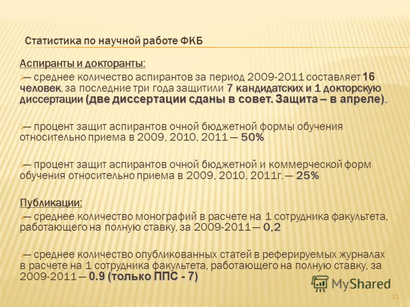 11 Статистика по научной работе ФКБ Аспиранты и докторанты: человек7 кандидатских и 1 докторскую диссертации (две диссертации сданы в совет. Защита – в апреле). среднее количество аспирантов за период 2009-2011 составляет 16 человек. за последние три