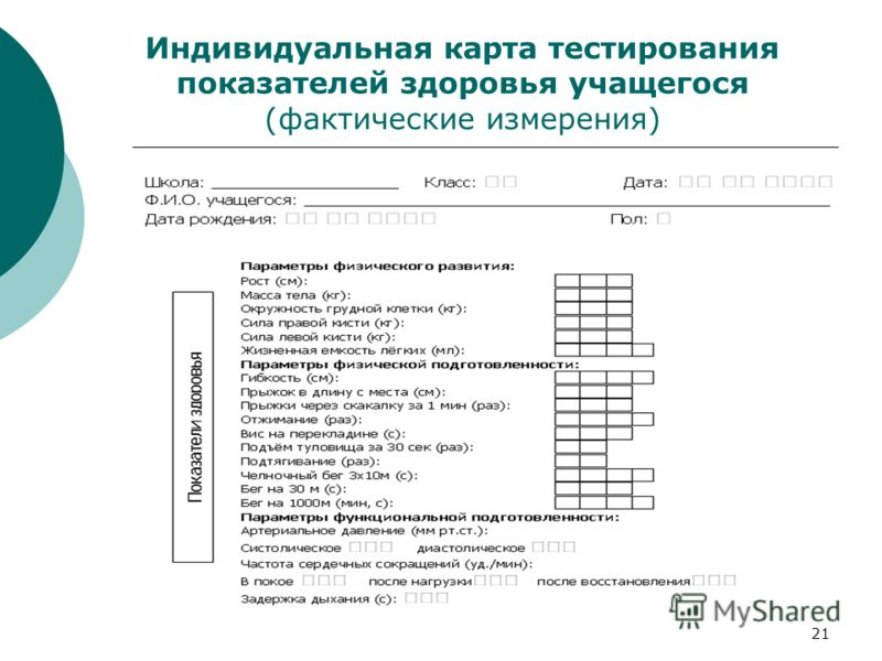 21 Индивидуальная карта тестирования показателей здоровья учащегося (фактические измерения)