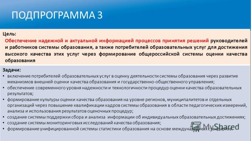 ПОДПРОГРАММА 3