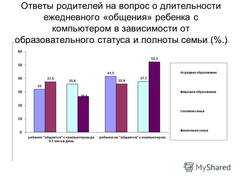 Ответы родителей на вопрос о длительности ежедневного «общения» ребенка с компьютером в зависимости от образовательного статуса и полноты семьи (%.)