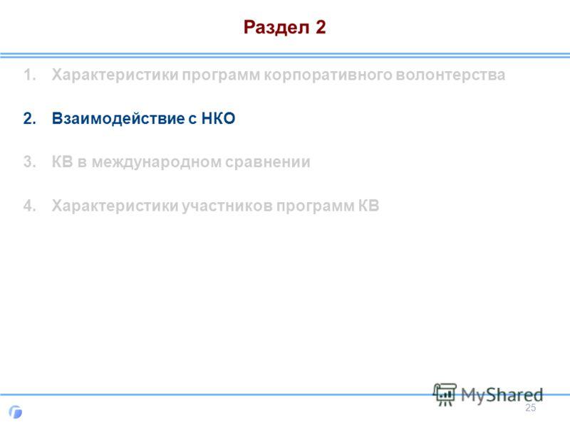 Раздел 2 1.Характеристики программ корпоративного волонтерства 2.Взаимодействие с НКО 3.КВ в международном сравнении 4.Характеристики участников программ КВ 25