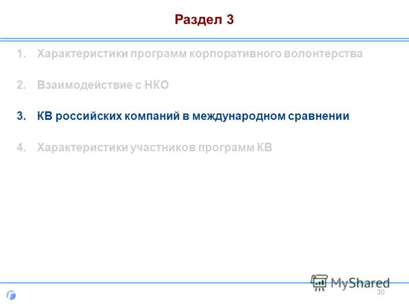 Раздел 3 1.Характеристики программ корпоративного волонтерства 2.Взаимодействие с НКО 3.КВ российских компаний в международном сравнении 4.Характеристики участников программ КВ 30