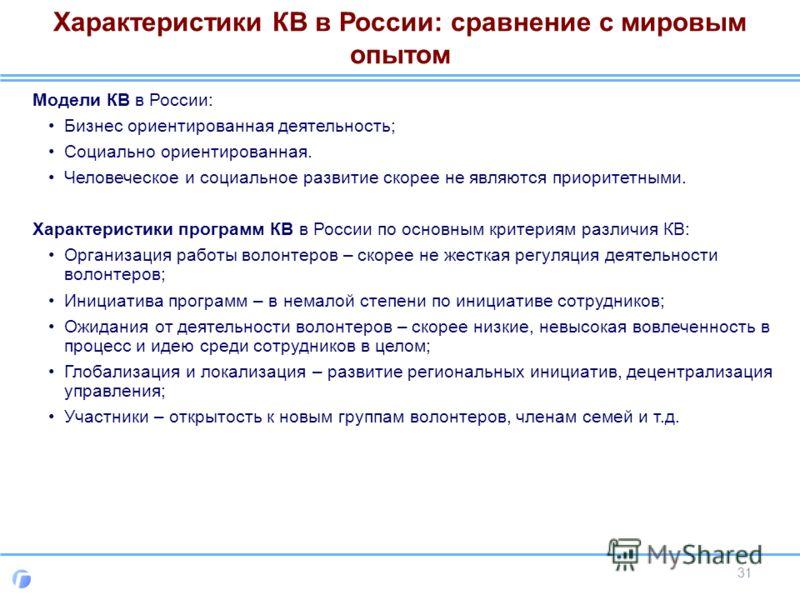 Характеристики КВ в России: сравнение с мировым опытом Модели КВ в России: Бизнес ориентированная деятельность; Социально ориентированная. Человеческое и социальное развитие скорее не являются приоритетными. Характеристики программ КВ в России по осн