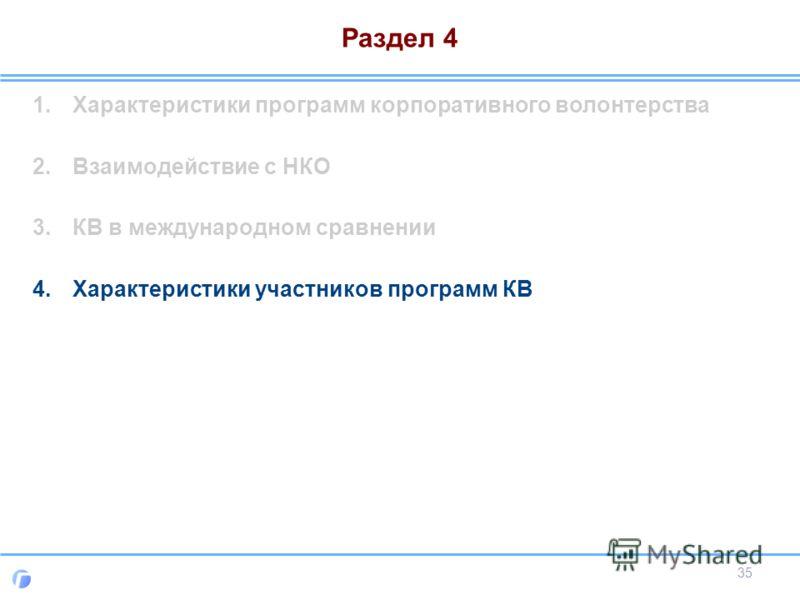 Раздел 4 1.Характеристики программ корпоративного волонтерства 2.Взаимодействие с НКО 3.КВ в международном сравнении 4.Характеристики участников программ КВ 35