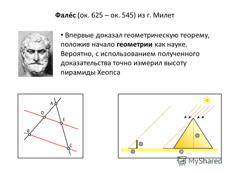 Фалéс (ок. 625 – ок. 545) из г. Милет Впервые доказал геометрическую теорему, положив начало геометрии как науке. Вероятно, с использованием полученного доказательства точно измерил высоту пирамиды Хеопса