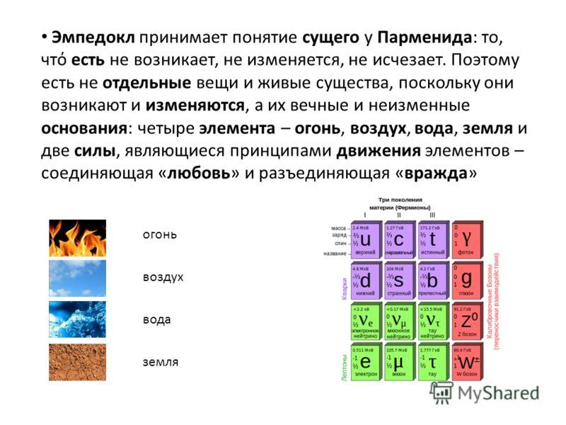 Эмпедокл принимает понятие сущего у Парменида: то, чтό есть не возникает, не изменяется, не исчезает. Поэтому есть не отдельные вещи и живые существа, поскольку они возникают и изменяются, а их вечные и неизменные основания: четыре элемента – огонь,
