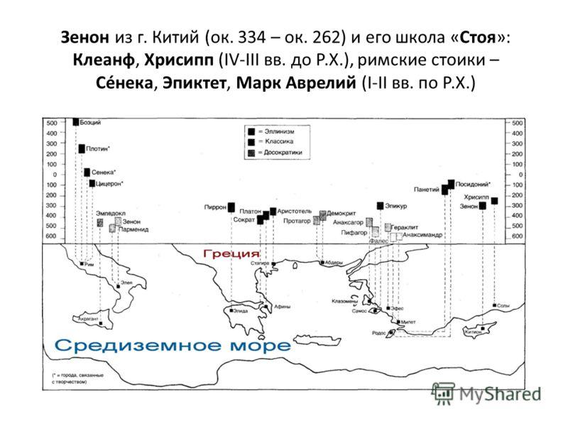 Зенон из г. Китий (ок. 334 – ок. 262) и его школа «Стоя»: Клеанф, Хрисипп (IV-III вв. до Р.Х.), римские стоики – Сéнека, Эпиктет, Марк Аврелий (I-II вв. по Р.Х.)