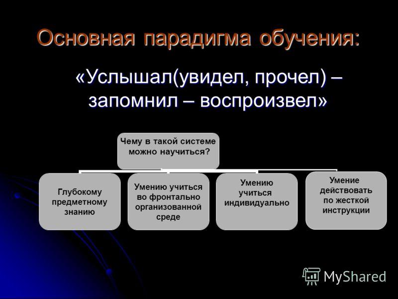 Основная парадигма обучения: Чему в такой системе можно научиться? Глубокому предметному знанию Умению учиться во фронтально организованной среде Умению учиться индивидуально «Услышал(увидел, прочел) – запомнил – воспроизвел» Умение действовать по же