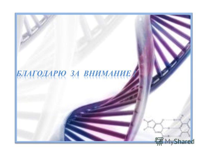 «Финансирование научно-технических проектов в КазНМУ» млн. тенге)