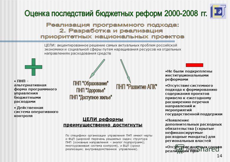14 ЦЕЛИ: акцентированное решение самых актуальных проблем российской экономики и социальной сферы путем наращивания ресурсов на отдельных направлениях расходования средств ПНП - альтернативная форма программного управления бюджетными расходами Действ