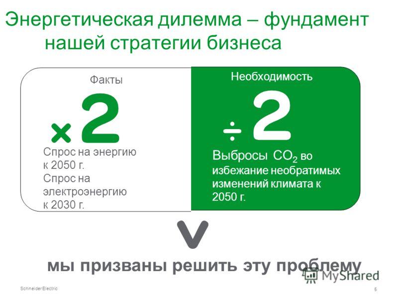 Schneider Electric 5 Энергетическая дилемма – фундамент нашей стратегии бизнеса Спрос на энергию к 2050 г. Спрос на электроэнергию к 2030 г. Выбросы CO 2 во избежание необратимых изменений климата к 2050 г. Факты Необходимость мы призваны решить эту