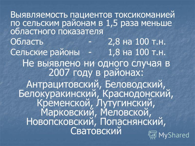 Выявляемость пациентов токсикоманией по сельским районам в 1,5 раза меньше областного показателя Область-2,8 на 100 т.н. Сельские районы-1,8 на 100 т.н. Не выявлено ни одного случая в 2007 году в районах: Антрацитовский, Беловодский, Белокуракинский,