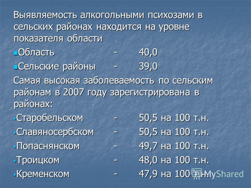 Выявляемость алкогольными психозами в сельских районах находится на уровне показателя области Область-40,0 Область-40,0 Сельские районы-39,0 Сельские районы-39,0 Самая высокая заболеваемость по сельским районам в 2007 году зарегистрирована в районах: