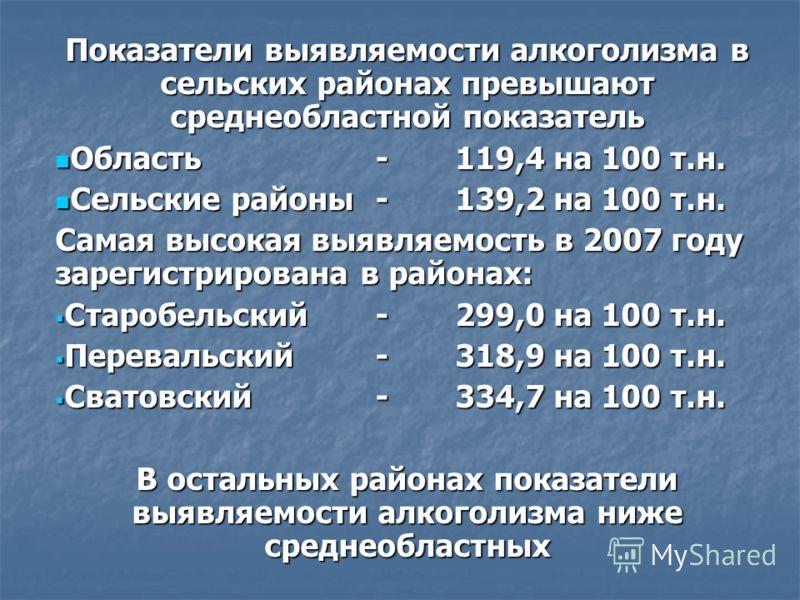 Показатели выявляемости алкоголизма в сельских районах превышают среднеобластной показатель Область-119,4 на 100 т.н. Область-119,4 на 100 т.н. Сельские районы-139,2 на 100 т.н. Сельские районы-139,2 на 100 т.н. Самая высокая выявляемость в 2007 году